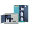 Justrite Cabinet Chem Man Silv 36IN 8837042
